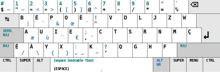 La proposition de disposition de clavier BÉPOÈ!